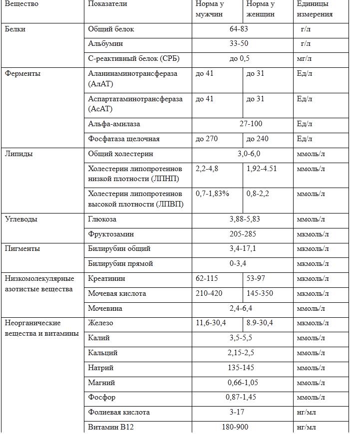 Диабетические продукты оптом новосибирск