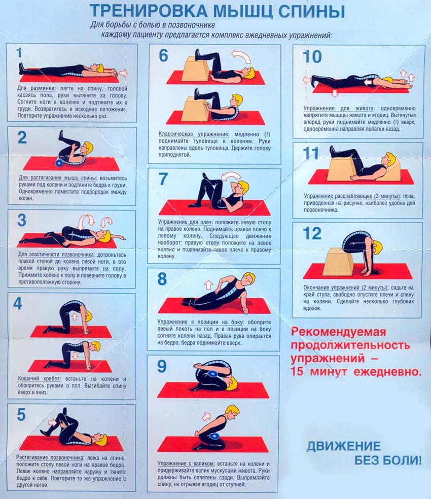 Упражнения по растяжке ануса 28 фотография