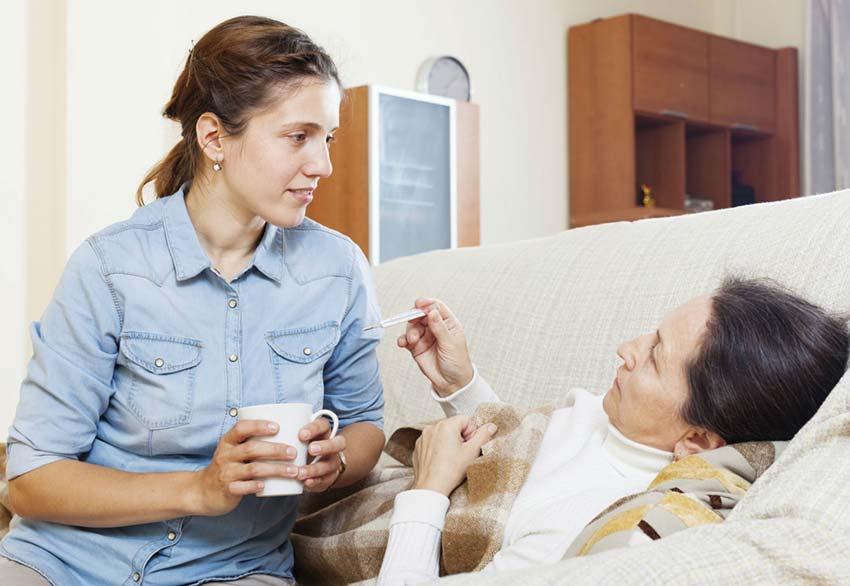 Признаки и симптомы гриппа